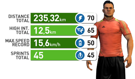 miCoach Soccer workout bonus power ups your game avatar